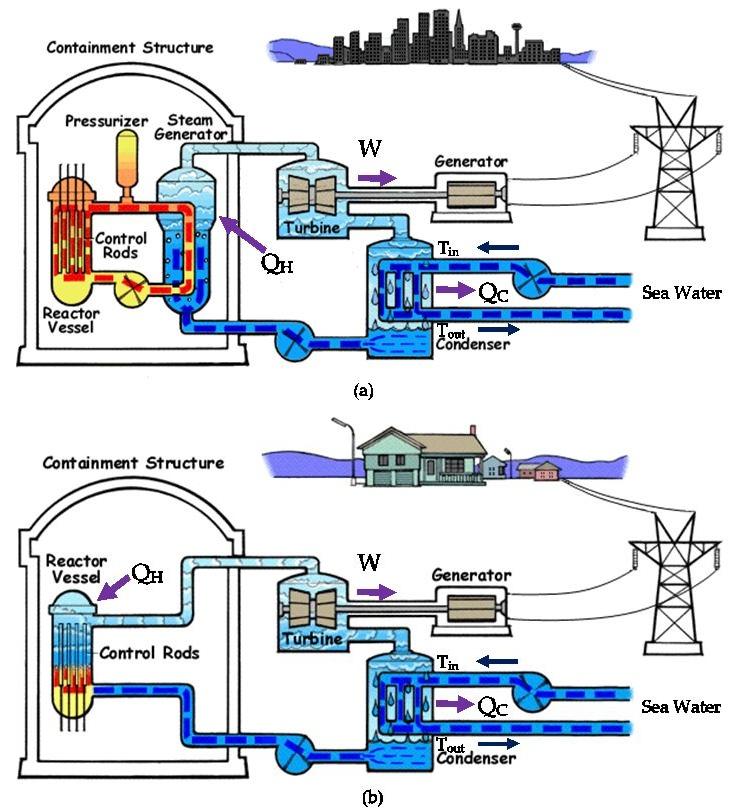 neuclear-power-plant